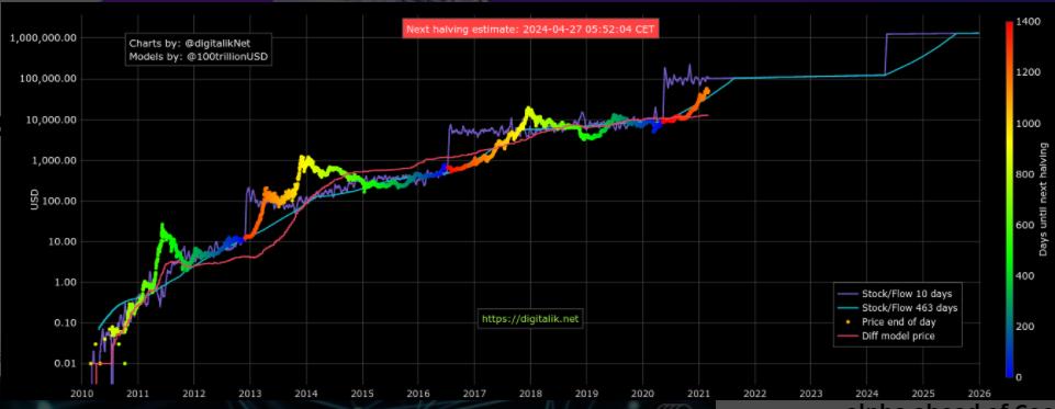 0 001 btc į eur