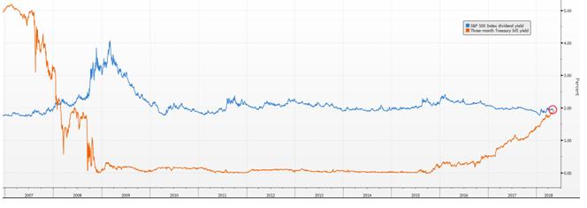 Tygodniowy Przegląd Rynku Obligacji: Wyprzedaż obligacji gospodarek