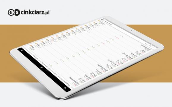 Cinkciarz.pl udostępnia aplikację z kursami 1000 kryptowalut (Centrum Prasowe)