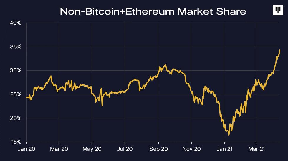 bitcoin 27 de dolari)